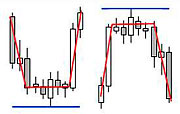 forex scalping